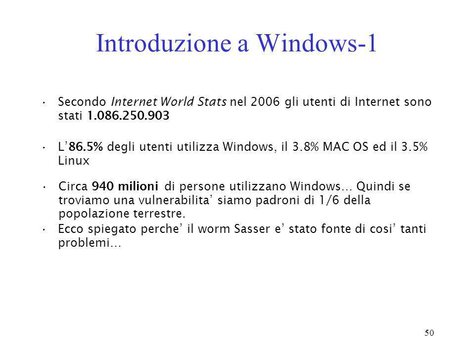 Introduzione a Windows-1