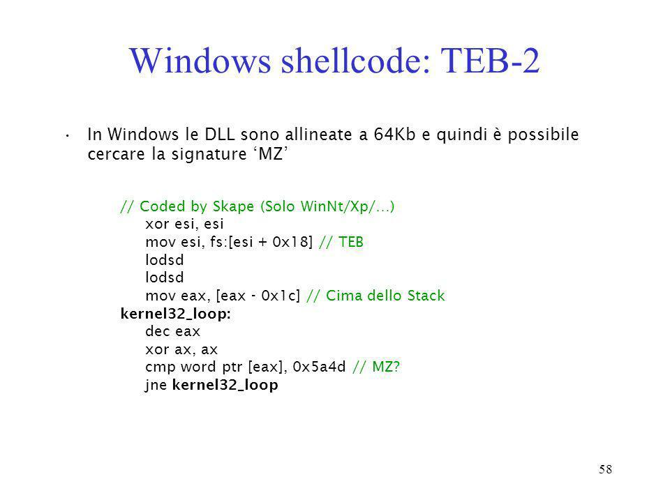 Windows shellcode: TEB-2