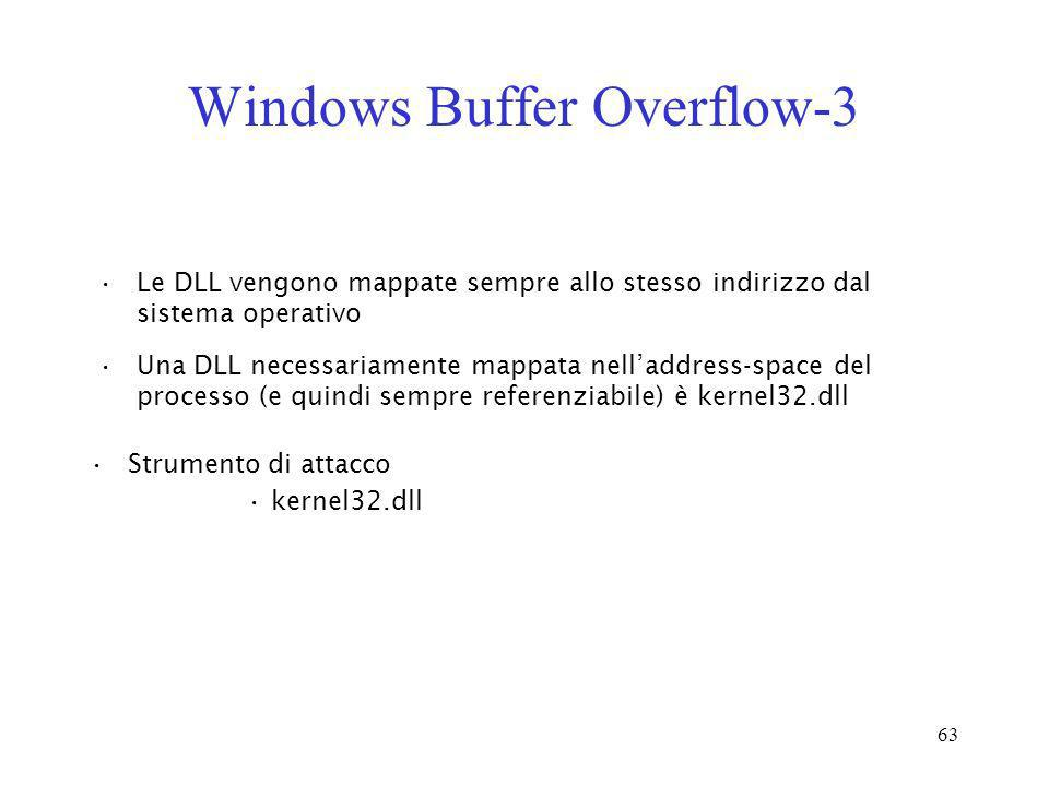 Windows Buffer Overflow-3