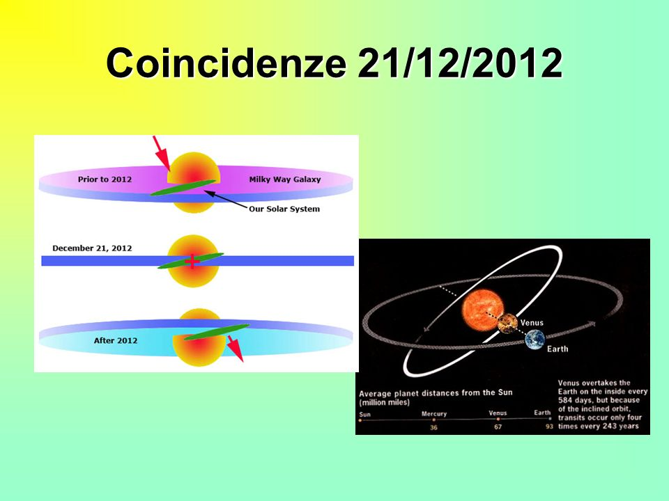 Coincidenze 21/12/2012