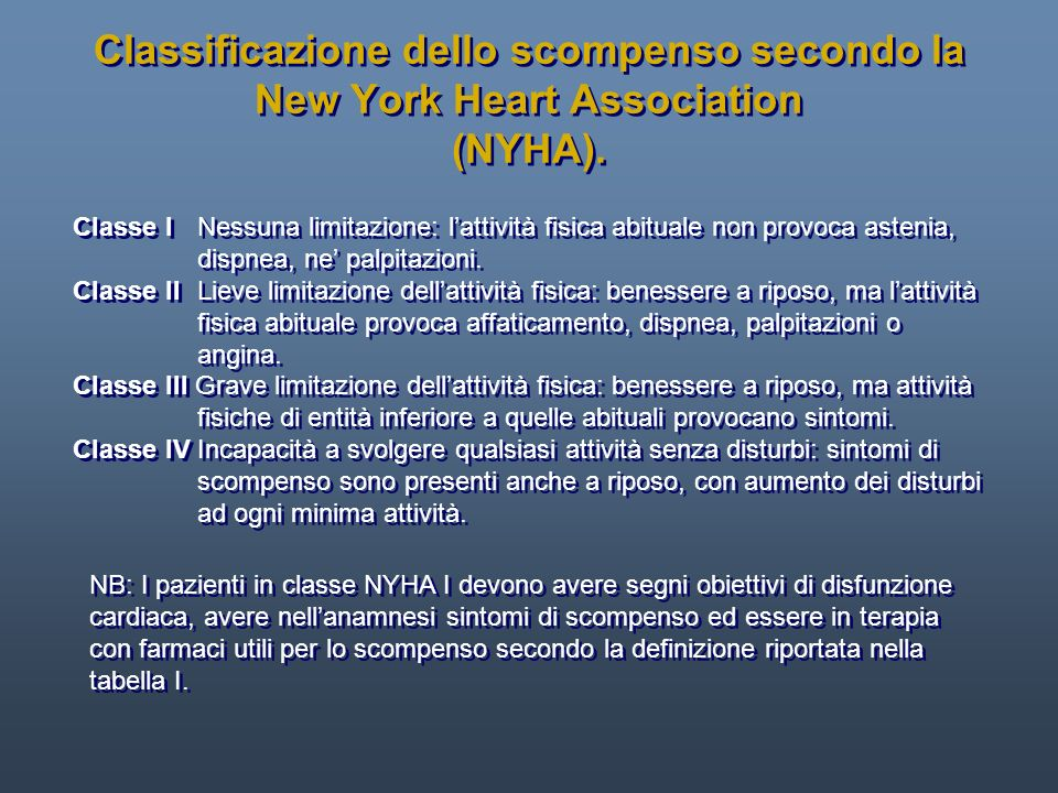 Classificazione dello scompenso secondo la New York Heart Association (NYHA).