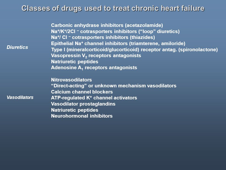 Classes of drugs used to treat chronic heart failure