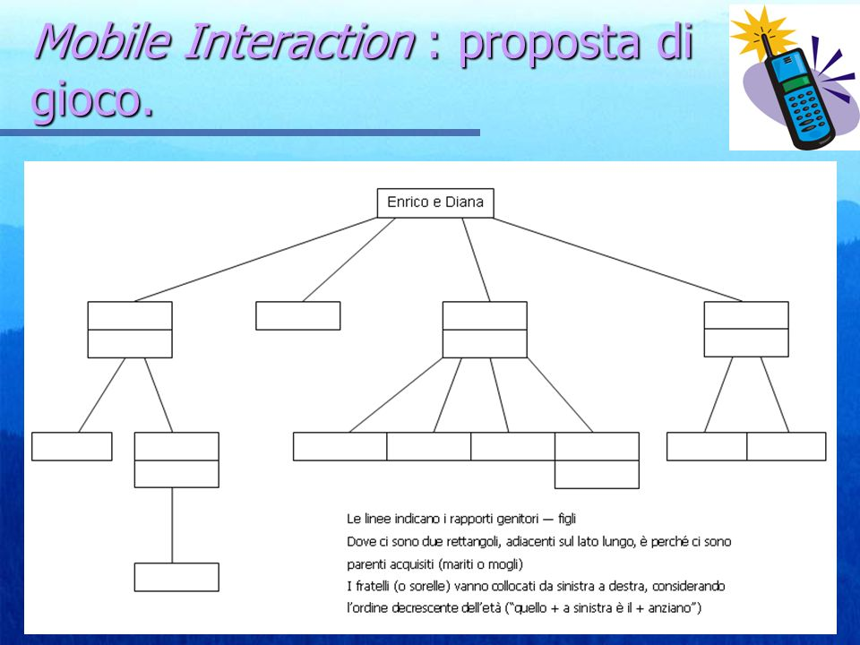 Mobile Interaction : proposta di gioco.