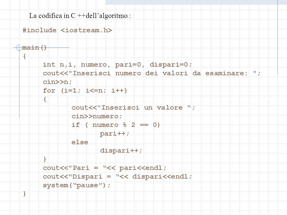 La codifica in C ++dell'algoritmo :