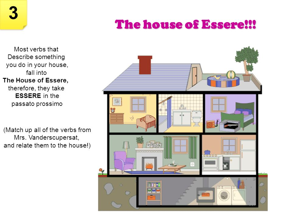3 The house of Essere!!! Most verbs that Describe something