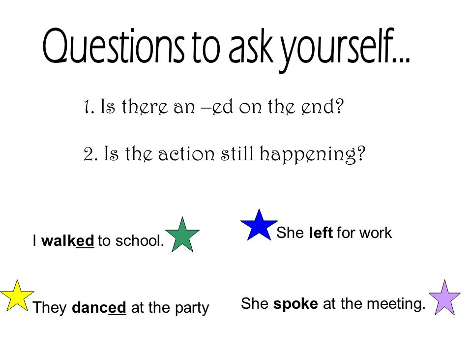 Questions to ask yourself...