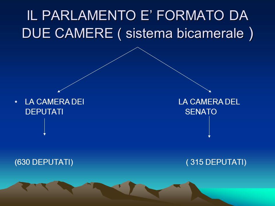 Quindi gli elementi fondamentali di uno stato sono ppt for Dove si riunisce il parlamento italiano