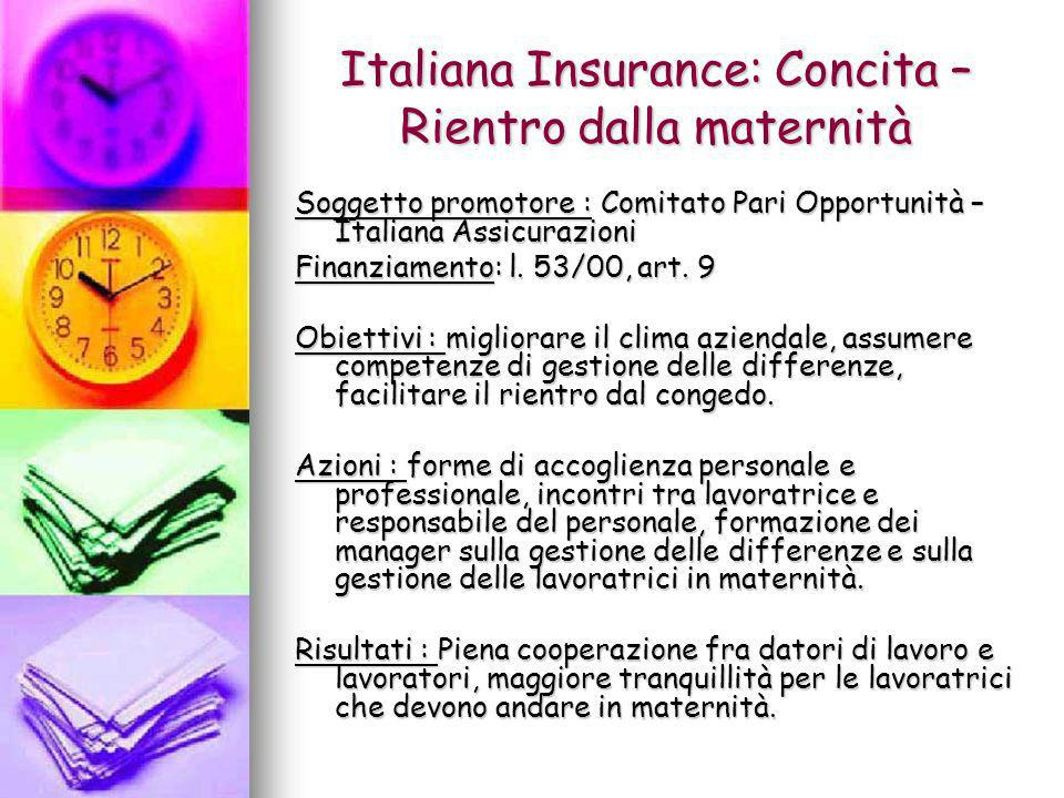 Italiana Insurance: Concita – Rientro dalla maternità