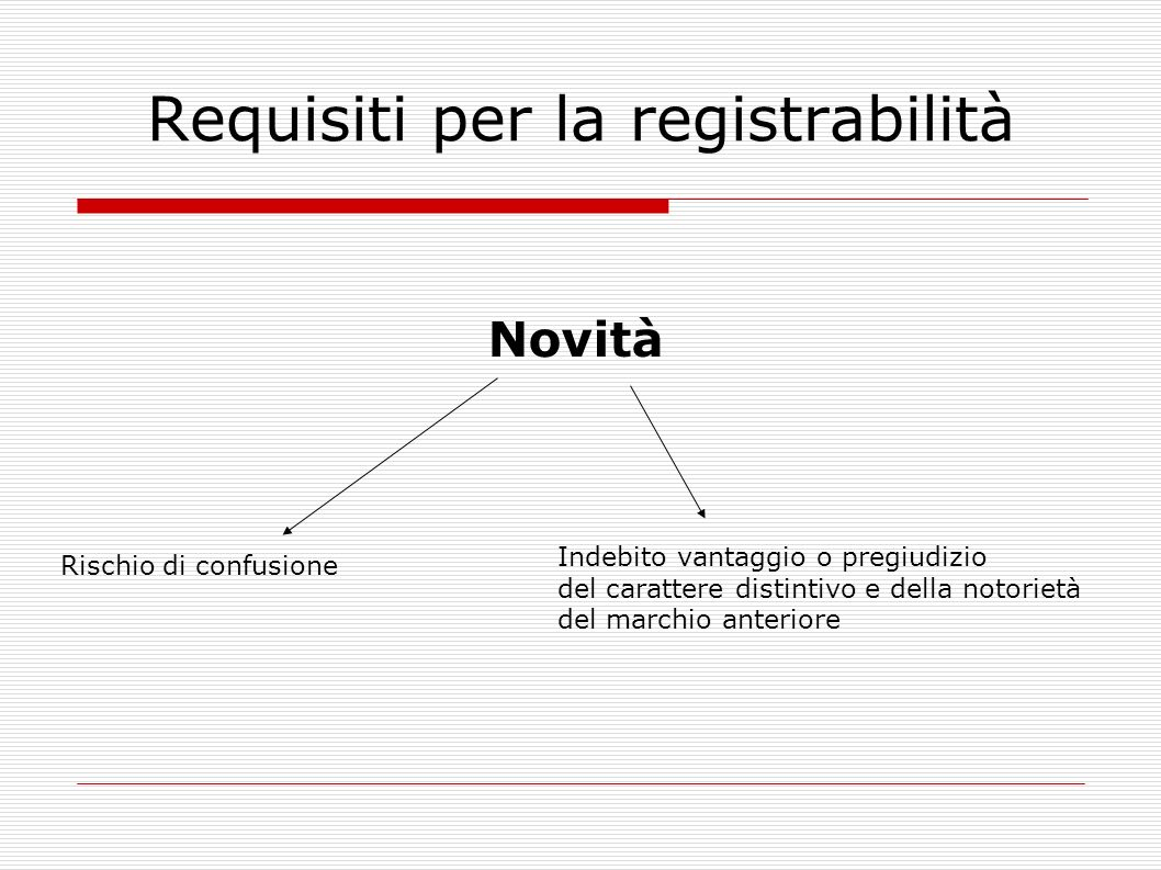 Requisiti per la registrabilità