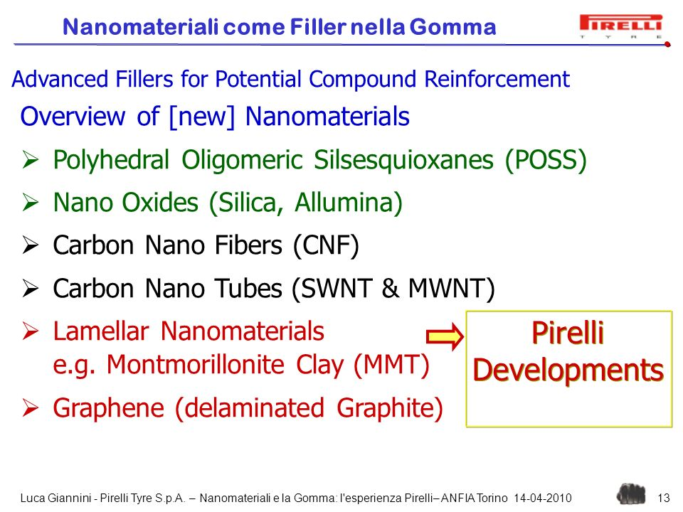Pirelli Developments Overview of [new] Nanomaterials