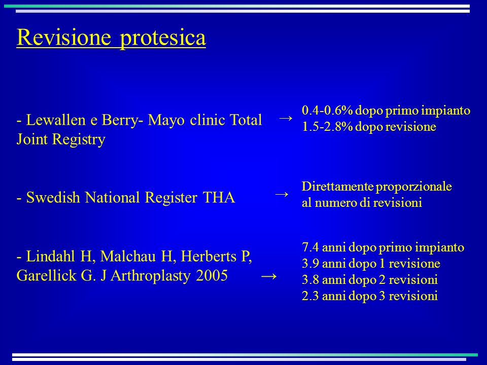 Revisione protesica Lewallen e Berry- Mayo clinic Total Joint Registry