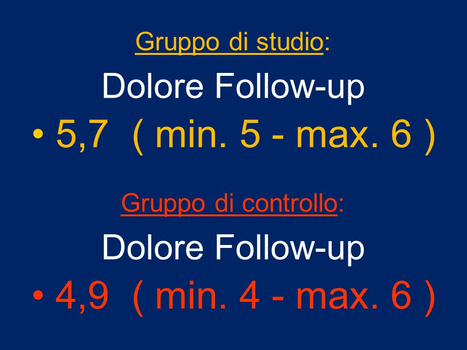 5,7 ( min. 5 - max. 6 ) 4,9 ( min. 4 - max. 6 ) Dolore Follow-up