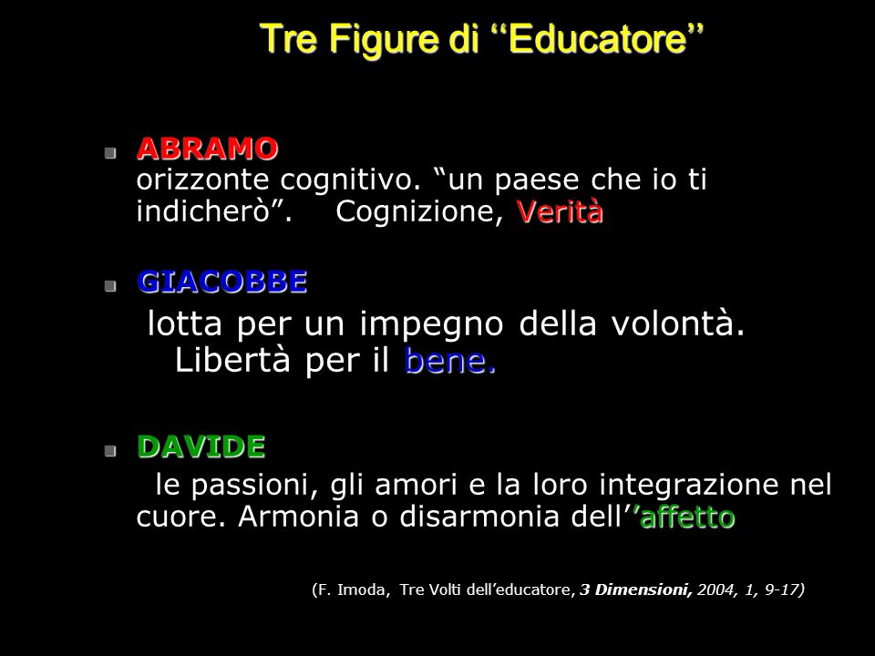 Tre Figure di ''Educatore''