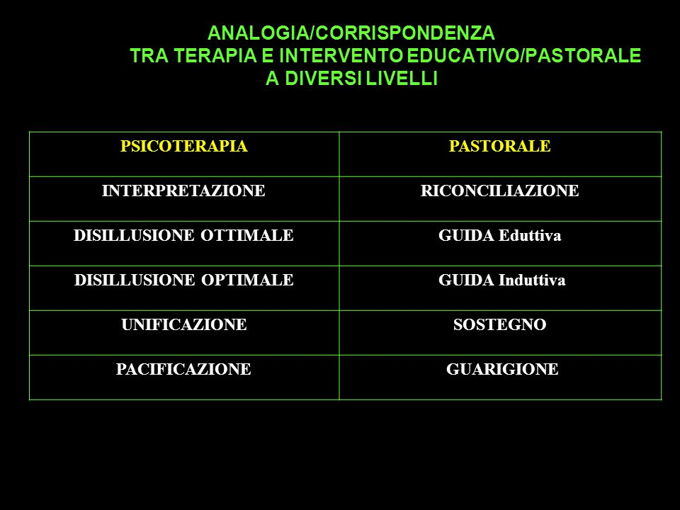 DISILLUSIONE OTTIMALE DISILLUSIONE OPTIMALE