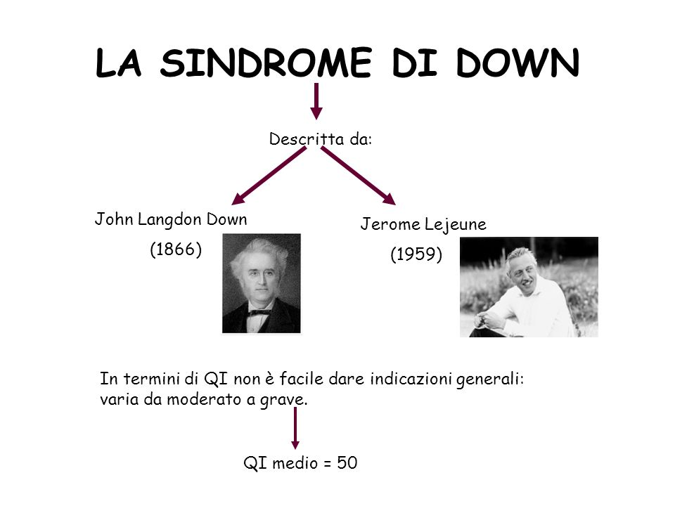 LA SINDROME DI DOWN Descritta da: John Langdon Down Jerome Lejeune