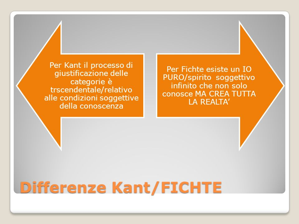 Differenze Kant/FICHTE