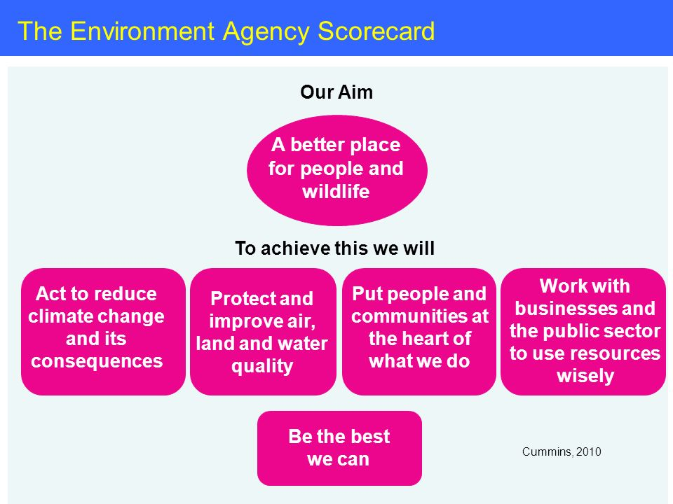 The Environment Agency Scorecard