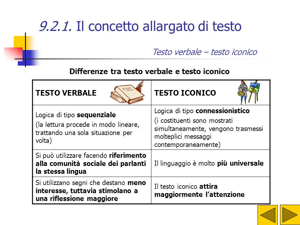 Differenze tra testo verbale e testo iconico