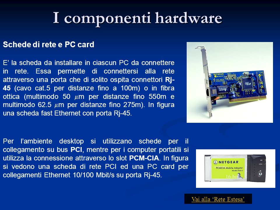 I componenti hardware Schede di rete e PC card