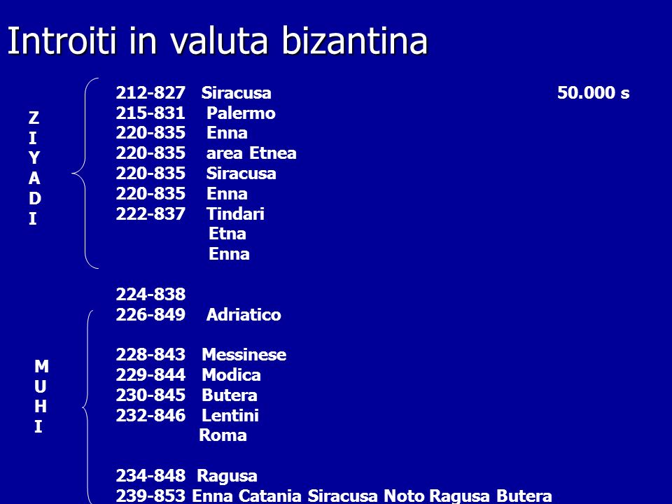 Introiti in valuta bizantina