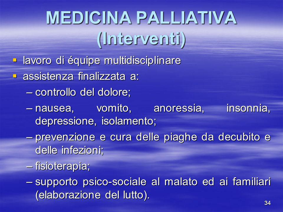 MEDICINA PALLIATIVA (Interventi)