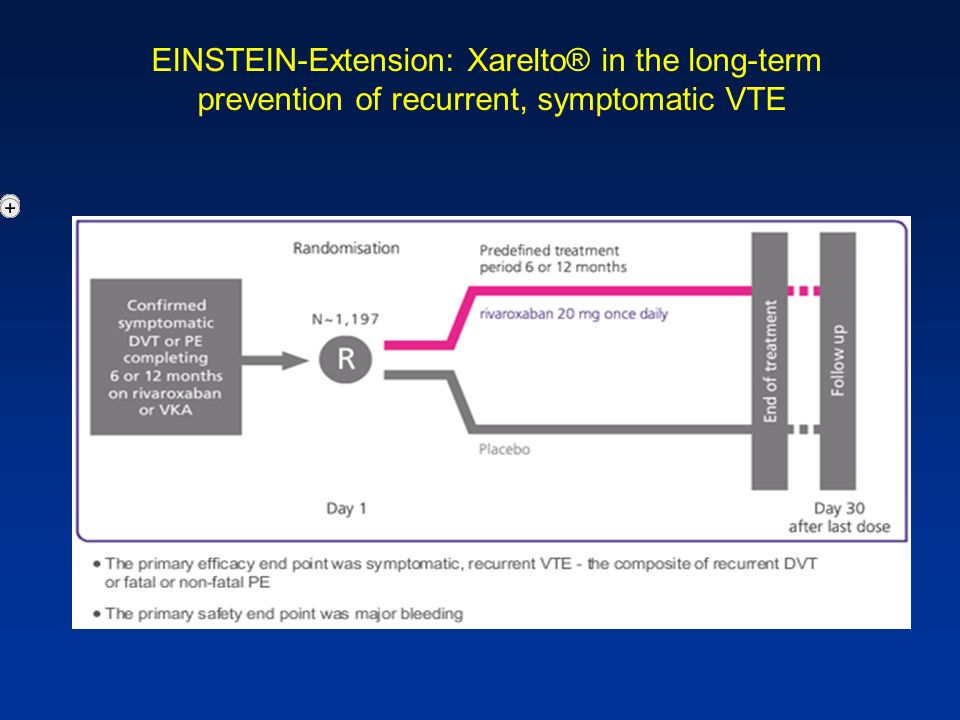EINSTEIN-Extension: Xarelto® in the long-term