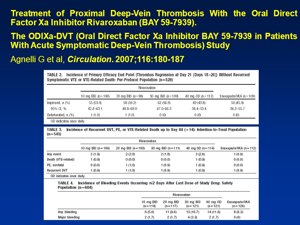 Treatment of Proximal Deep-Vein Thrombosis With the Oral Direct Factor Xa Inhibitor Rivaroxaban (BAY 59-7939).