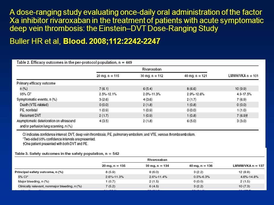 A dose-ranging study evaluating once-daily oral administration of the factor Xa inhibitor rivaroxaban in the treatment of patients with acute symptomatic deep vein thrombosis: the Einstein–DVT Dose-Ranging Study