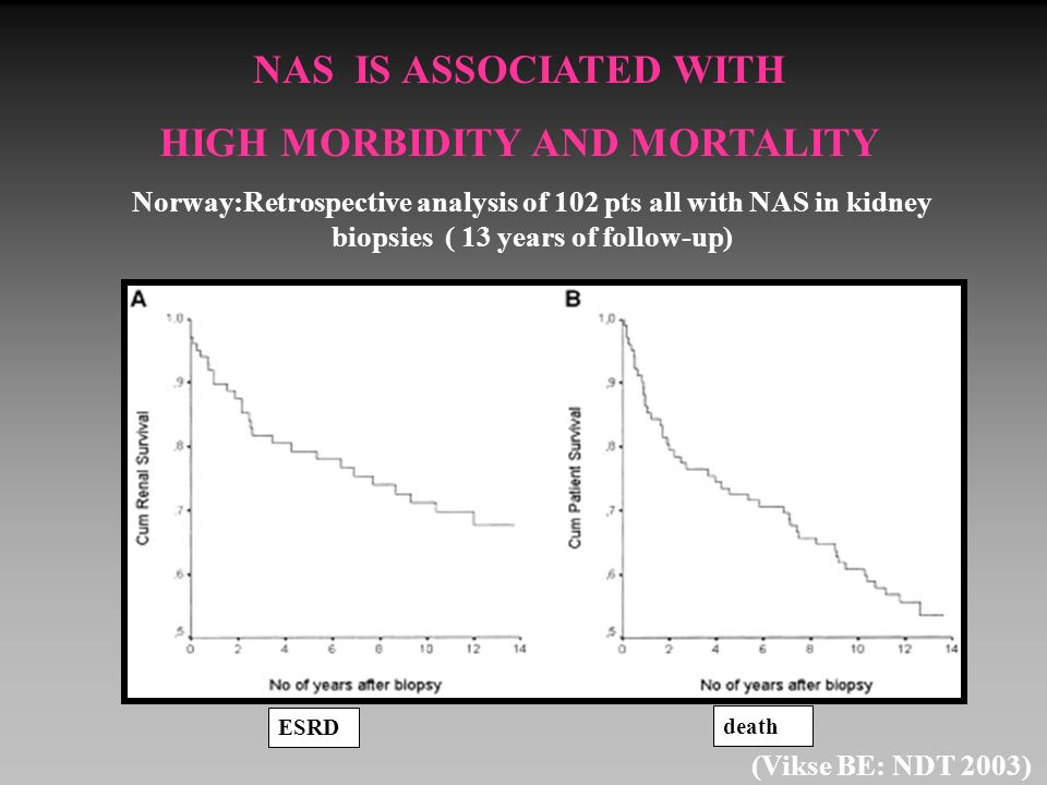 HIGH MORBIDITY AND MORTALITY