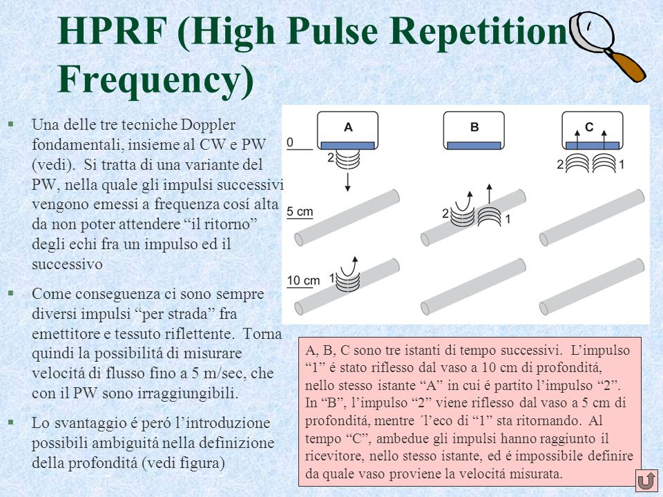 HPRF (High Pulse Repetition Frequency)