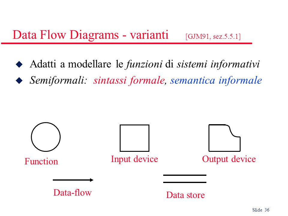 Data Flow Diagrams - varianti [GJM91, sez.5.5.1]
