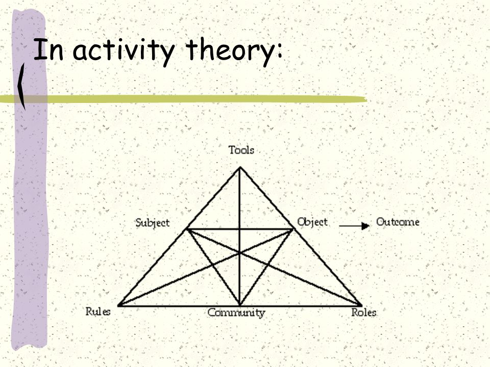 In activity theory: