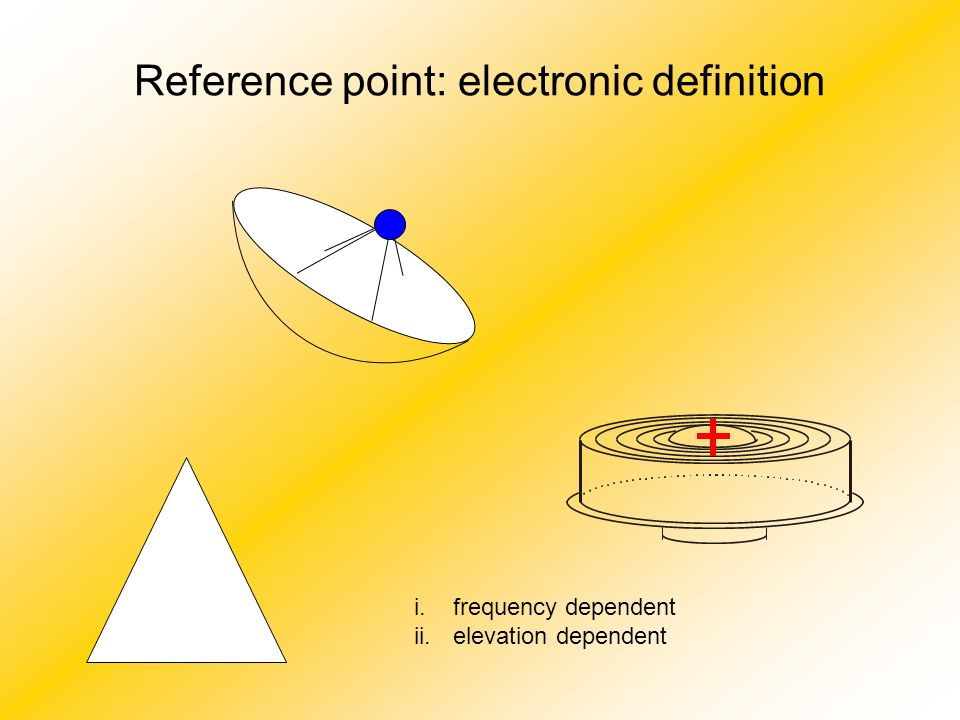 Reference point: electronic definition