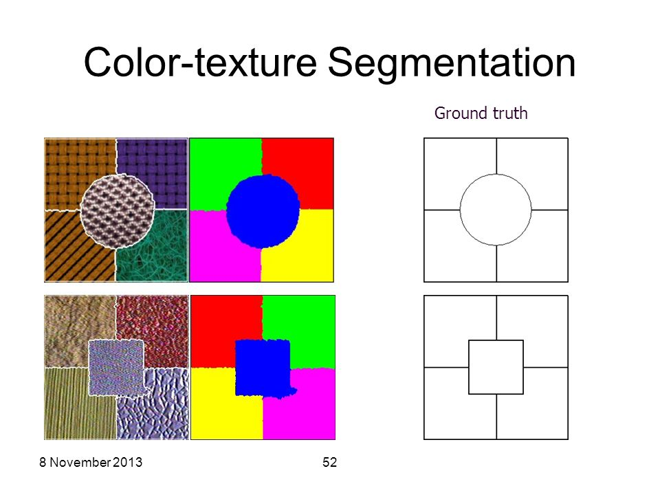 Color-texture Segmentation