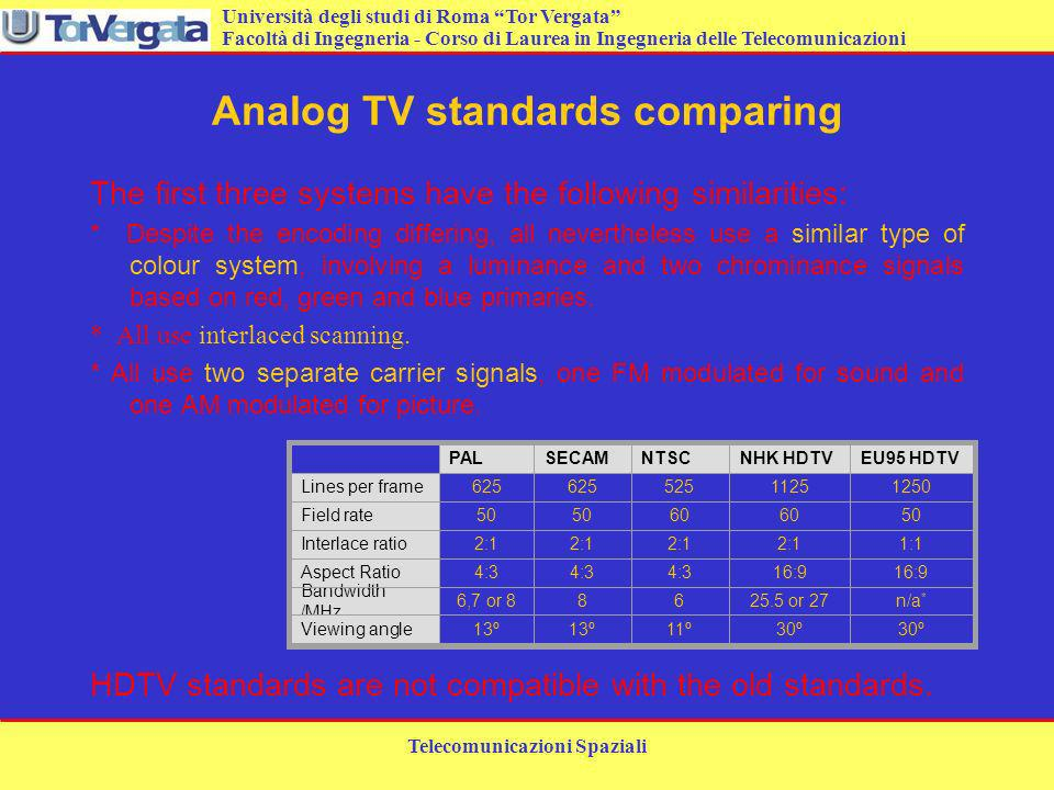 Analog TV standards comparing