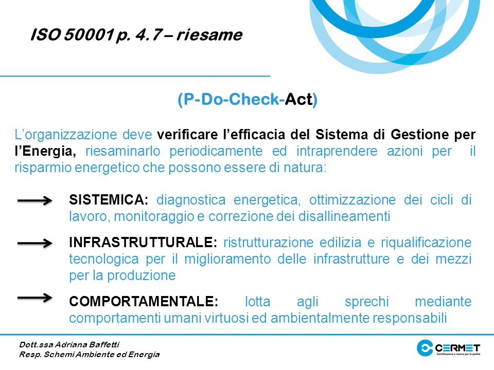 ISO p. 4.7 – riesame (P-Do-Check-Act)