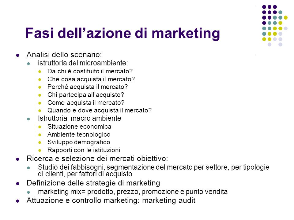 Fasi dell'azione di marketing