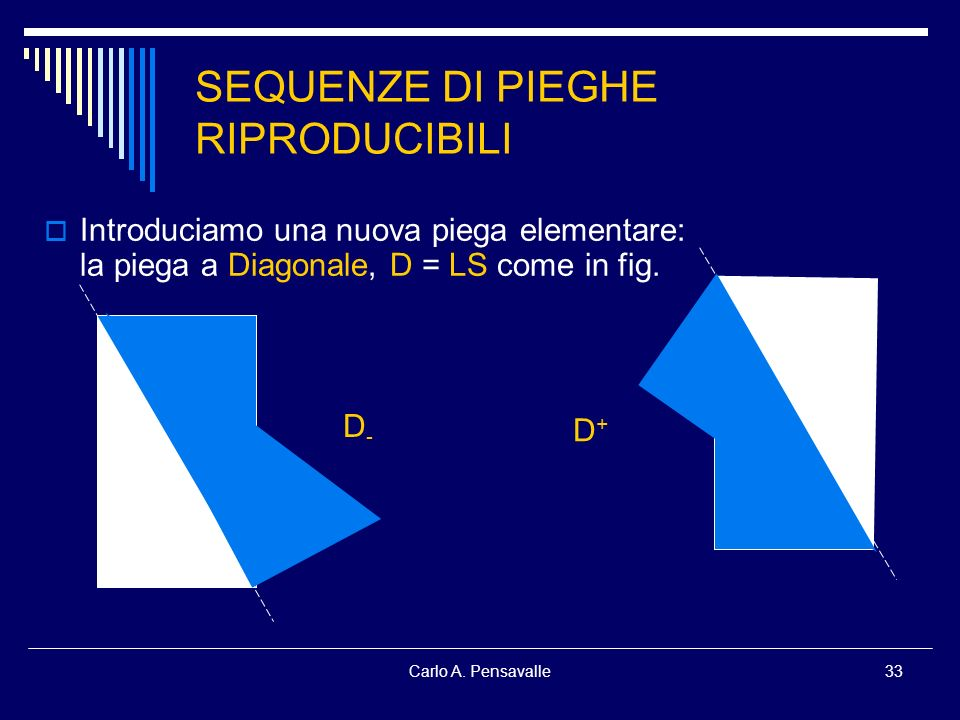 SEQUENZE DI PIEGHE RIPRODUCIBILI