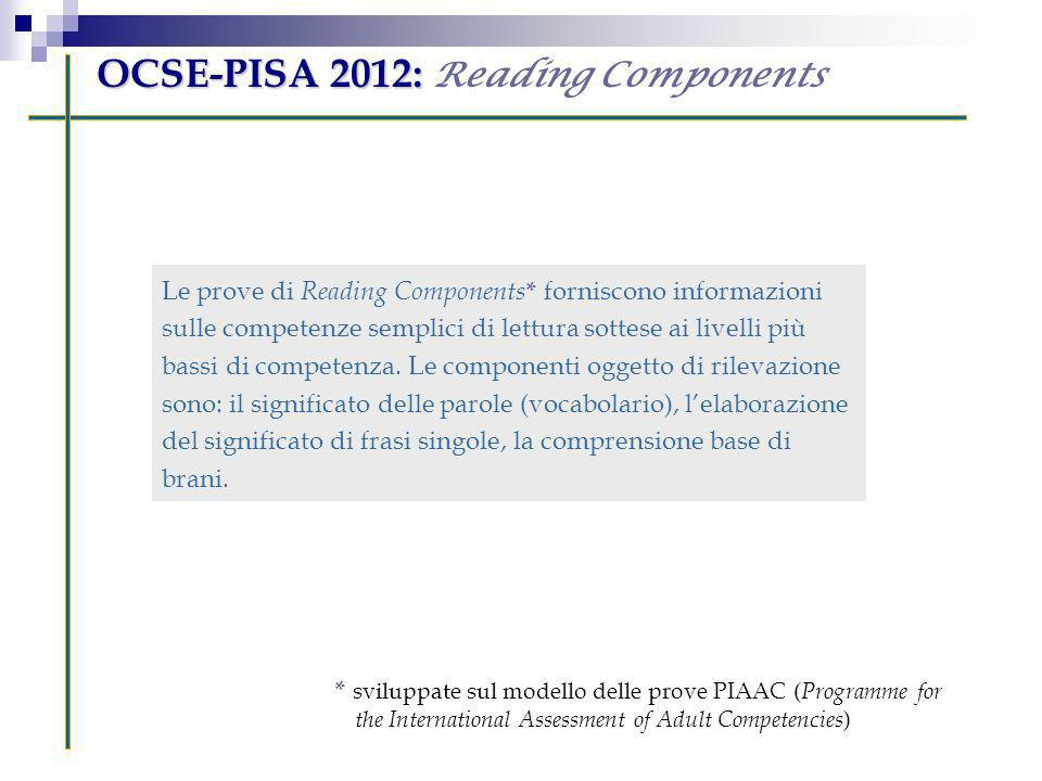 OCSE-PISA 2012: Reading Components