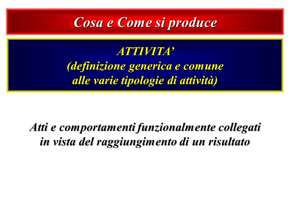 Cosa e Come si produce