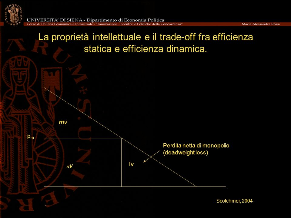 La proprietà intellettuale e il trade-off fra efficienza statica e efficienza dinamica.