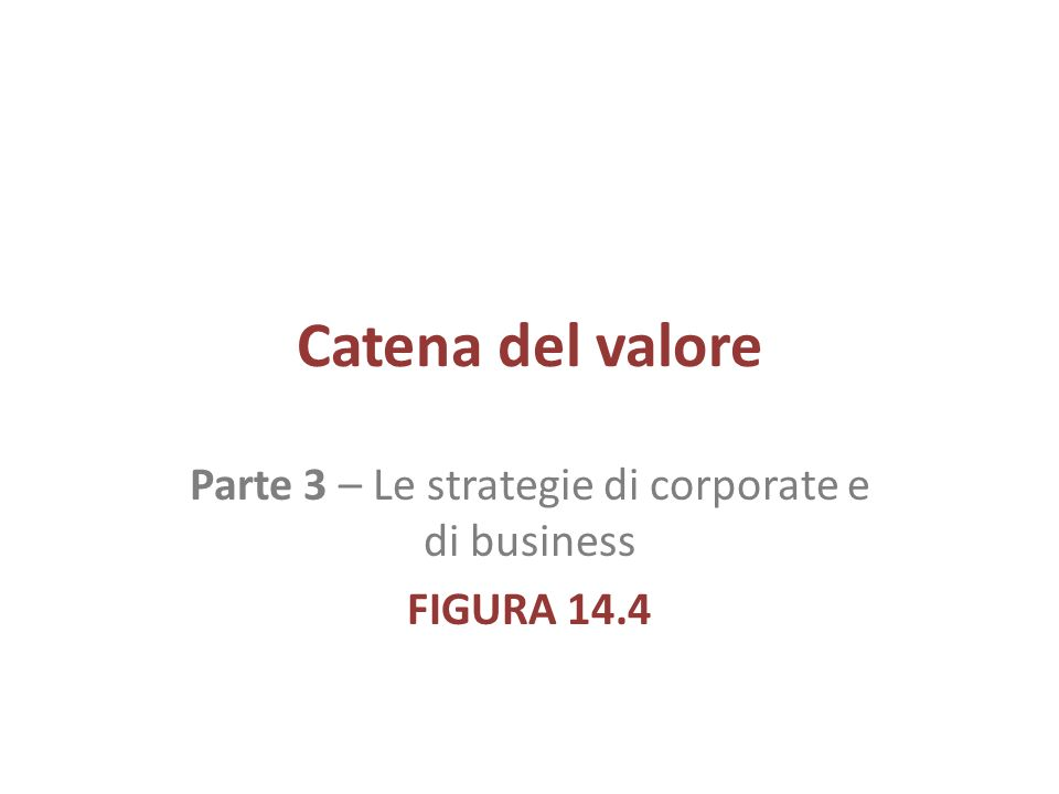 Parte 3 – Le strategie di corporate e di business FIGURA 14.4