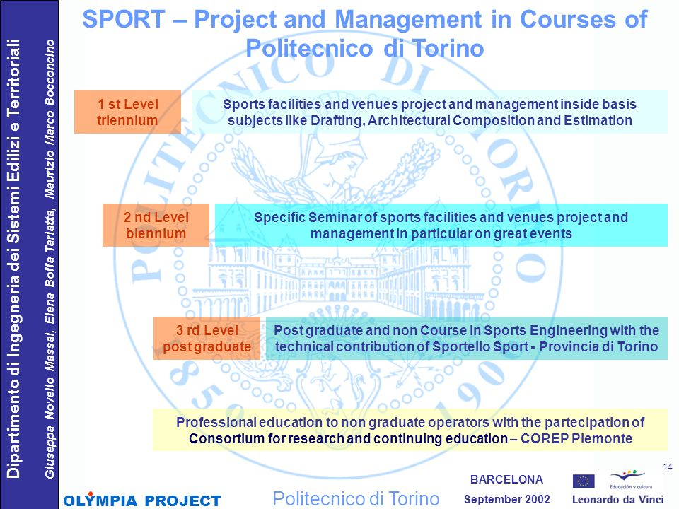 SPORT – Project and Management in Courses of Politecnico di Torino