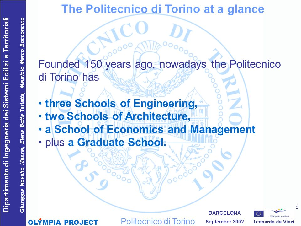 The Politecnico di Torino at a glance