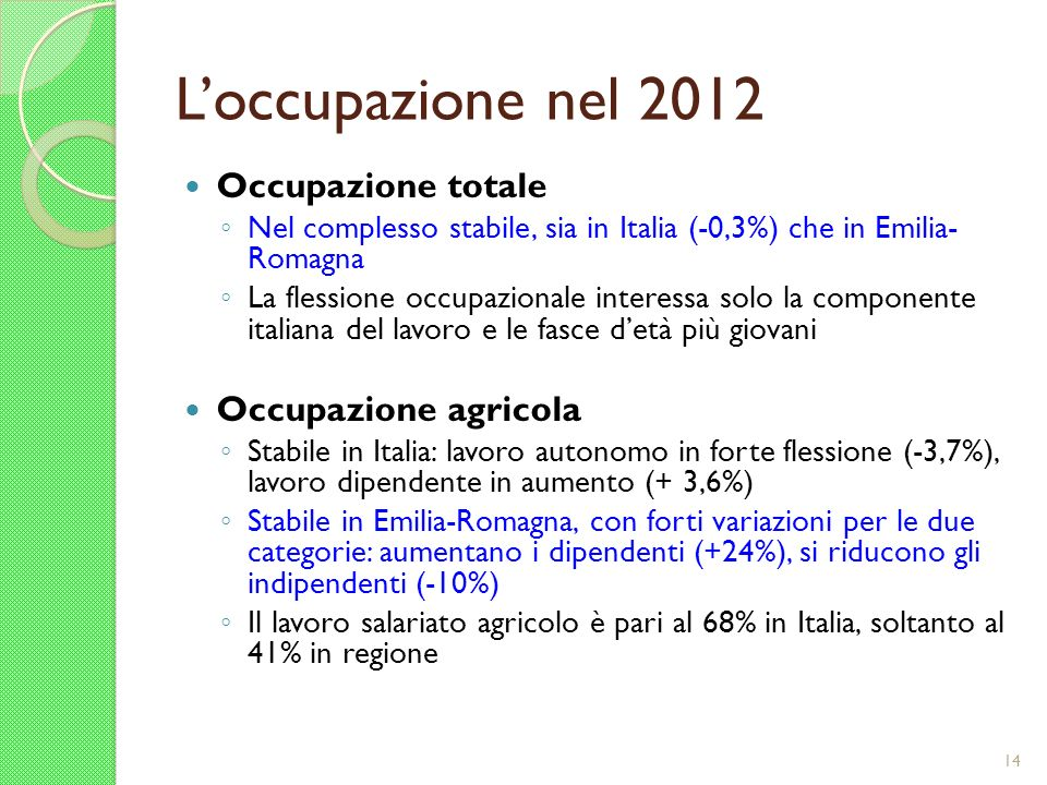 L'occupazione nel 2012 Occupazione totale Occupazione agricola