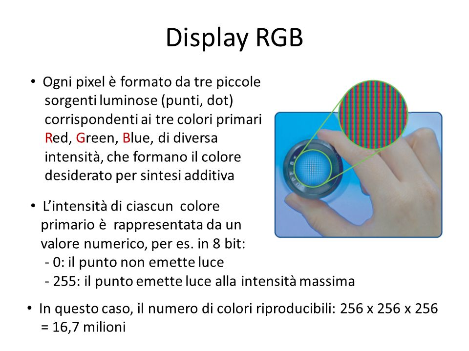 Display RGB