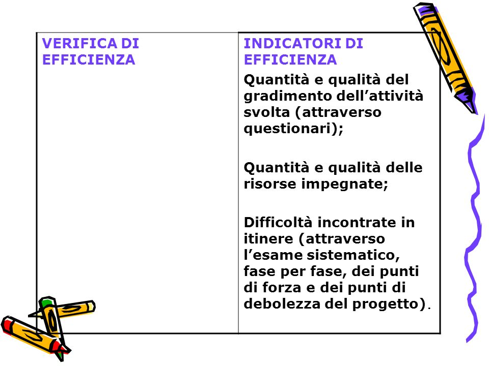 VERIFICA DI EFFICIENZA