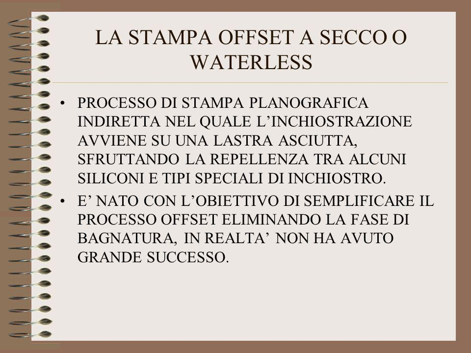LA STAMPA OFFSET A SECCO O WATERLESS