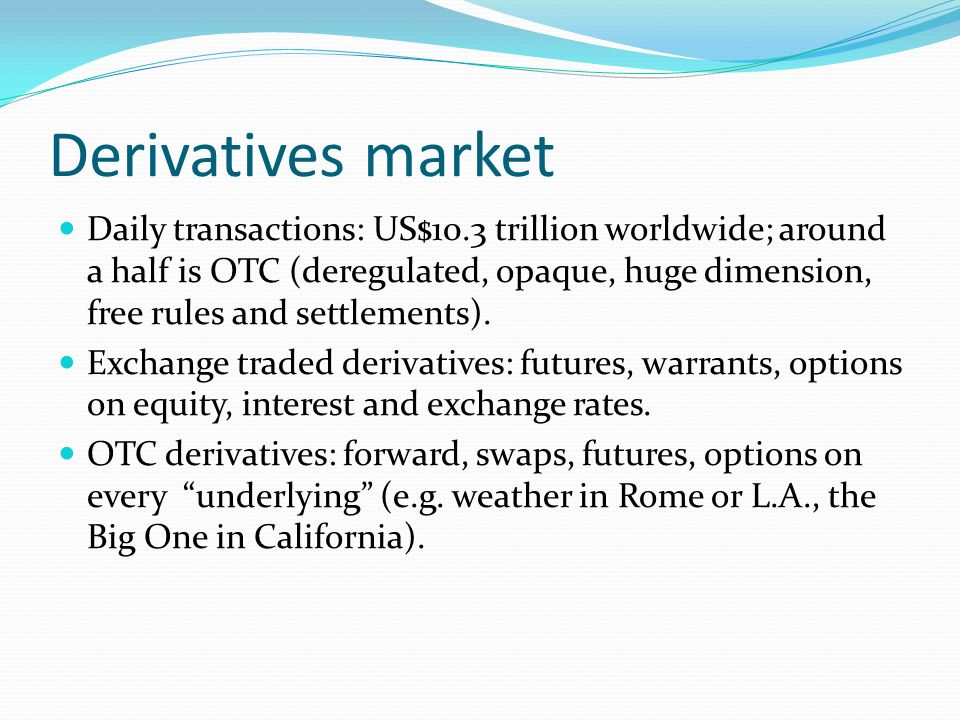 Derivatives market