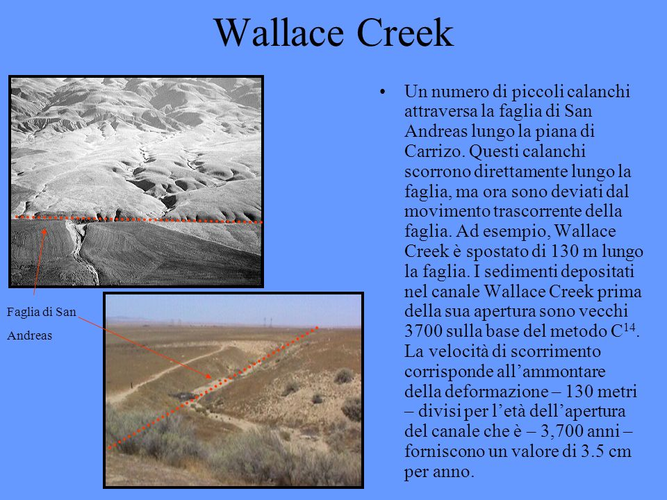 Wallace Creek